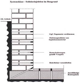 schleierinjektion1
